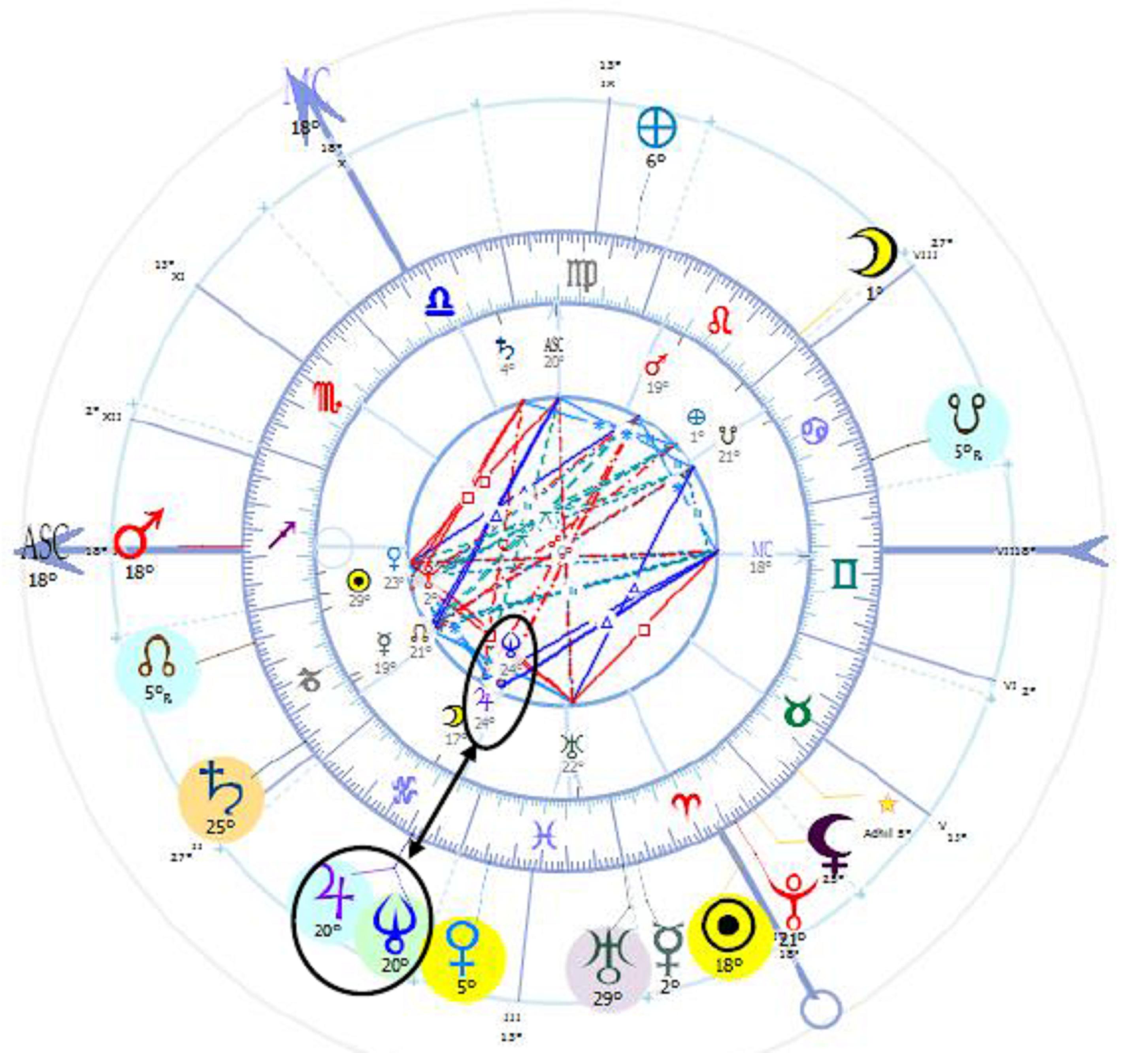 jupiter neptune 2