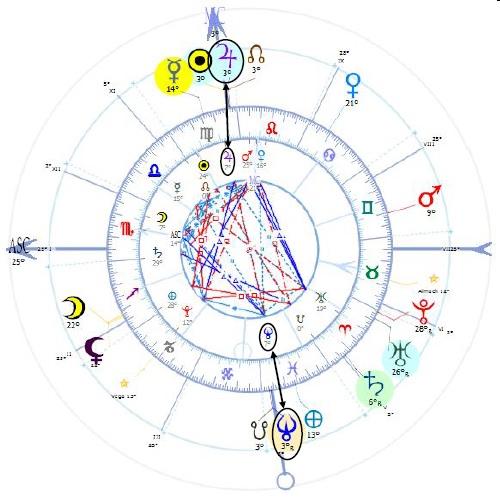 jupiter neptune 3