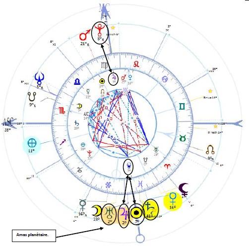 jupiter neptune 4