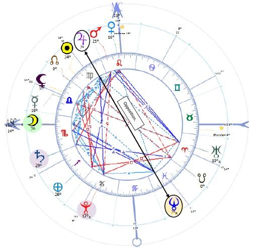jupiter neptune 6