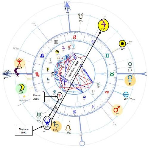 jupiter neptune 7