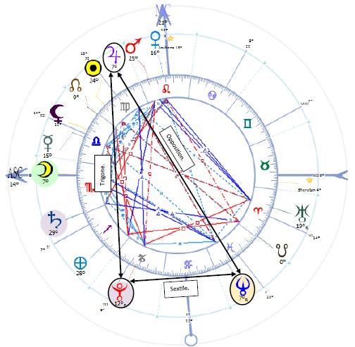 jupiter neptune 9