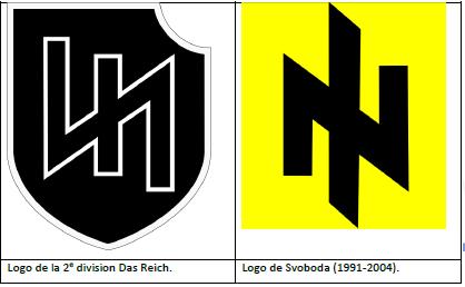 logo nazi svoboda
